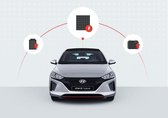 تکنولوژی شارژ خورشیدی هیوندای و کیا موتورز